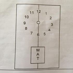 Diagram of VI Bowling mat